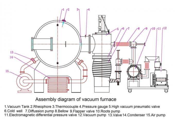 furnace sketch