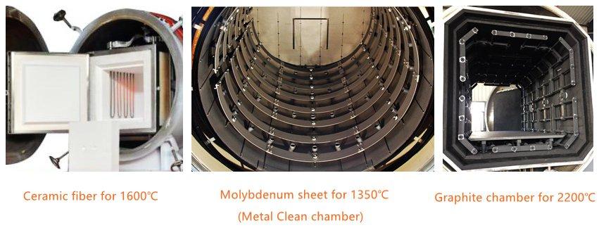 vacuum furnace chamber