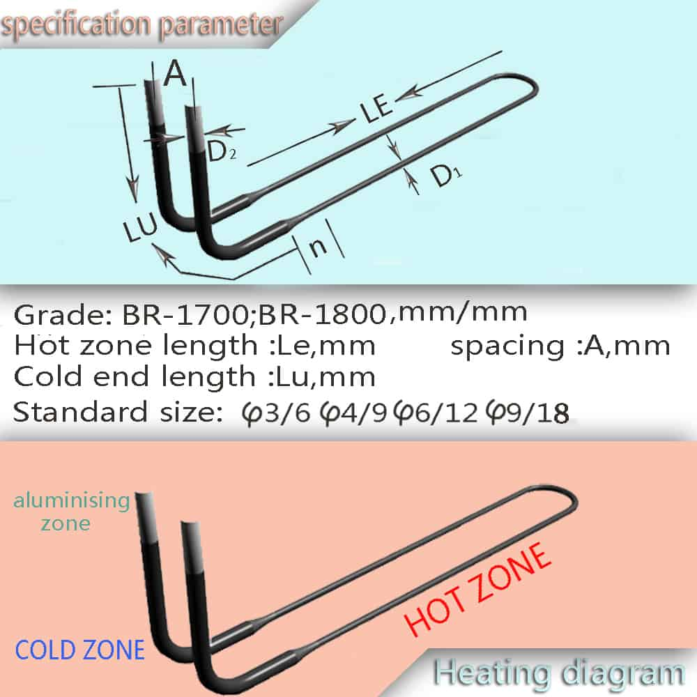 MoSi2 Heating Elements L type