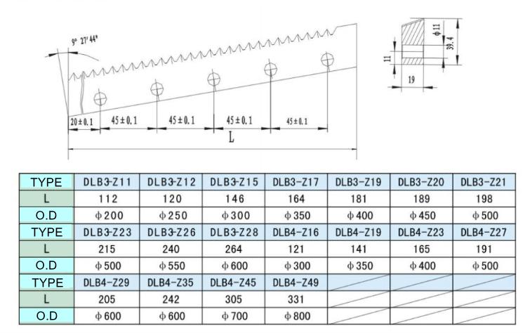Combination Electrode Cutter B