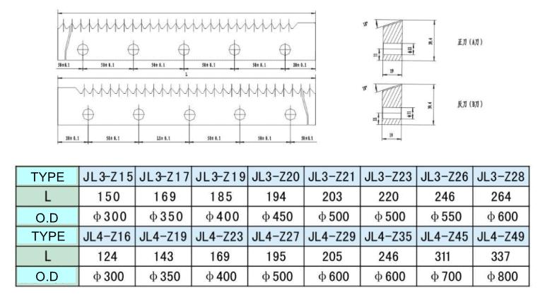 Combination Joint Cutter B